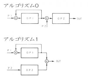 2op アルゴリズム